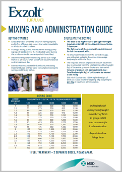 Download our Mixing and Administration Guide